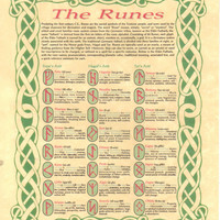 "The Runes Poster 8.5"" x 11"