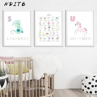 NDITB A to Z Alphabet Unicorn Posters and Prints Baby Nursery Wall Art Canvas Painting Nordic Kids Decoration Pictures Bedroom