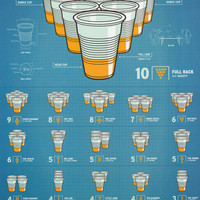 Beer Pong Racks Schematic College Drinking Games Poster 24x36