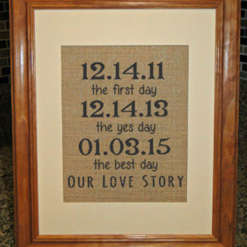 Important Dates Burlap Print - FREE Priority Shipping!