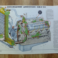 Vintage Soviet CCCP Engine Blueprint School Pull Down Drowing Cutaway V-type engine ZMZ-53 Cooling System