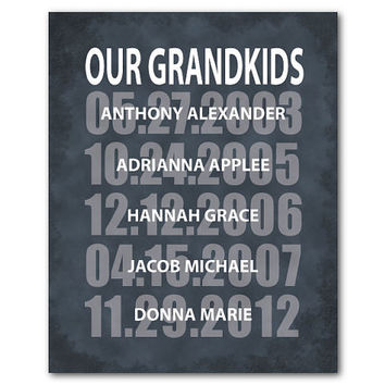 Grandparents Day Gift - Important Dates Wall Art Customizable Personalized Gift - Typography Poster - Famiy Wall Art