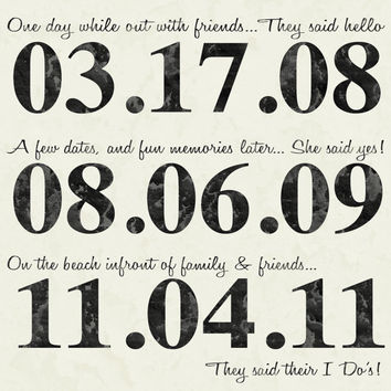 Dates To Remember22x22 Custom Canvas Wall Decor Personalize