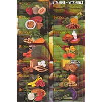 Vitamins Nutrition Education Poster 24x36