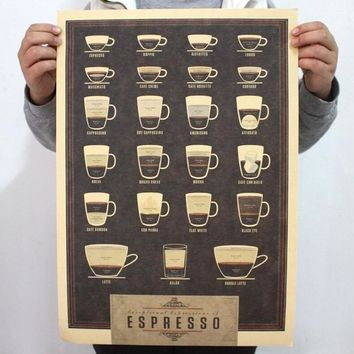 Vintage Retro Proportion of Coffee Paper Poster 50 x 35cm Coffee Shop Wall Decoration Free shipping
