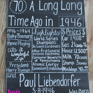 50th birthday chalkboard, milestones chalkboard, over the hill, anniversary chalkboard,fact birthday chalkboard, 50 years ago back in, gift