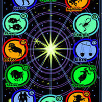 Signs of the Zodiac Horoscope Chart Blacklight Art Print Poster Photo at AllPosters.com