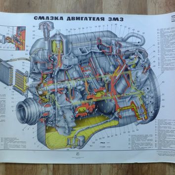 Vintage Soviet CCCP Engine Blueprint School Pull Down Drowing Cutaway V-type engine ZMZ-53 Oiling System