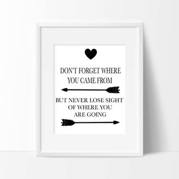 Don't Forget Where You Came From  Art Print - Inspirational Wall Art - Motivational Art  - Typography - Wall Art