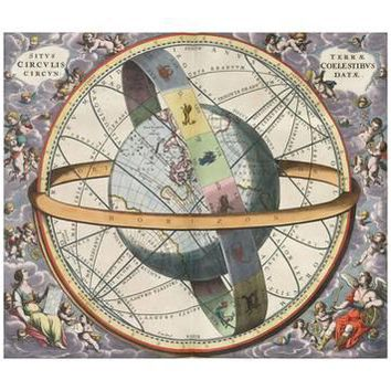 Earth with Celestial Circles, Harmonia Macrocosmica, 1660