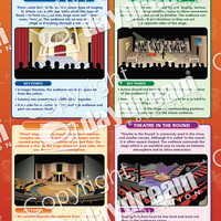 Types of Staging | Drama Educational School Posters