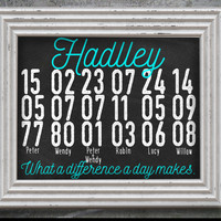 Makes a wonderful gift! Printable family birth dates sign!
