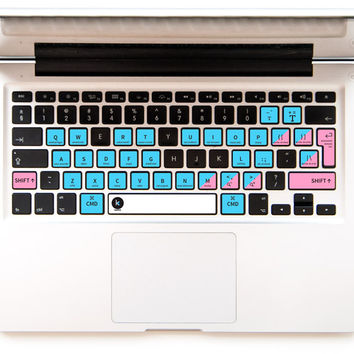 Apple Pages Keyboard Shortcuts Sticker