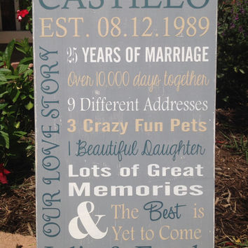 Personalized 5th, 10th, 25th, 50th  Anniversary Gift, Vow Renewal Gift, Wedding Gift ,  Castle Inn Designs - Special Dates