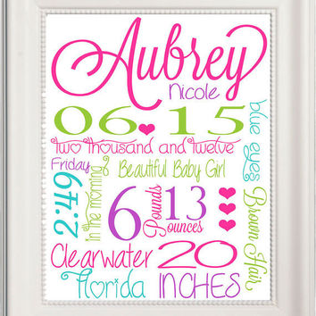 Digital Printable Subway art Typography baby birth announcement great baby gift or a Mothers Day gift idea