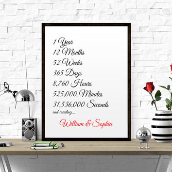 Anniversay Gift for Him/Her Calendar Quote Valentine Gift One Year Anniversary Love Quote Gift Printable Gift Wall Art ANNIVERSARY GIFT ART