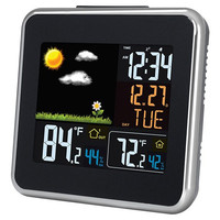 Wireless Weather Forecaster
