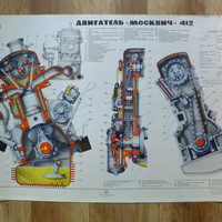Vintage Soviet CCCP Engine Blueprint School Pull Down Drowing Cutaway engine Moskvich 412