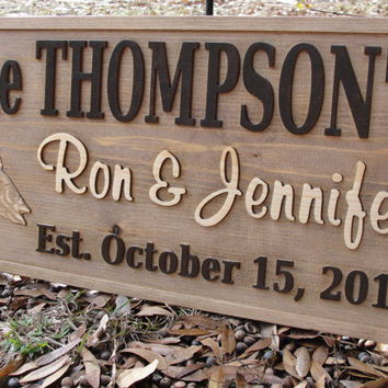 Personalized Family name sign Custom wooden by michaelswoodworks