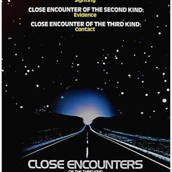 Close Encounters of the Third Kind Movie Poster 11x17