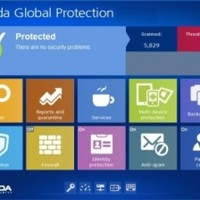 Panda Global Protection 2016 Crack Activation Code