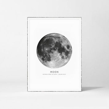 Moon Print, Moon Photo, Moon Printable, Planet Wall Art, Moon Photography, Affiche Moon, Moon Art, Planet Art, Space Art, Instant Download
