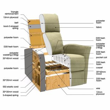 LANGRIA Modern Linen Upholstered Recliner Armchair Sofa Chair Home Chaise Lounge with Padded Seat, Backrest and Armrests Beige