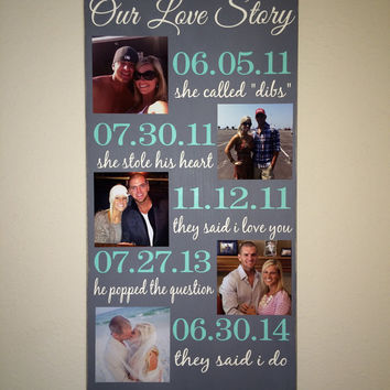 PERSONALIZED - PHOTO  Love Story - Wedding Sign, Important Dates,Groom Gift, Wedding Gift, Reception Decor