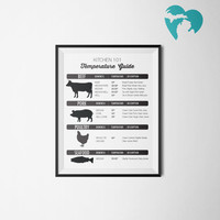 Kitchen Decor - Meat Temperature - Kitchen Art - Printable Art - Housewarming gift - Instant Download