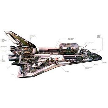 Space Shuttle Cutaway Nasa poster Metal Sign Wall Art 8in x 12in