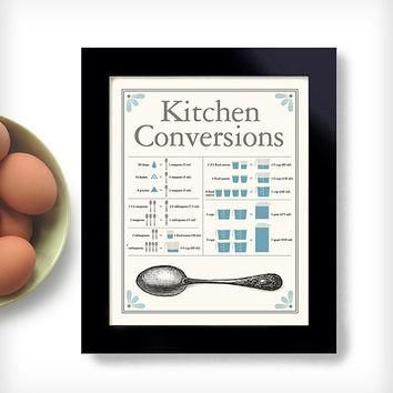 Kitchen Conversion Chart Print