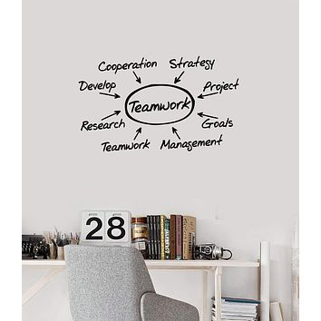 Vinyl Wall Decal Teamwork Mind Map Business Office Decoration Words Stickers Mural (ig5569)