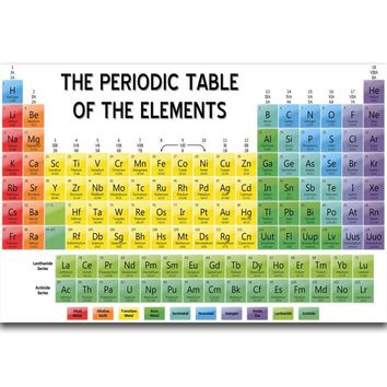 S1120 Periodic Table of The Elements Chemical Graphic Education Wall Art Painting Print On Silk Canvas Poster Home Decoration