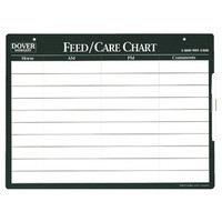Dover Feed Chart | Dover Saddlery