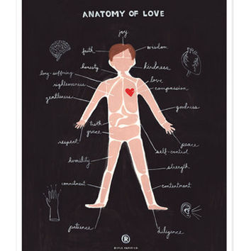 Rifle Paper Co. - Anatomy of Love Print $40