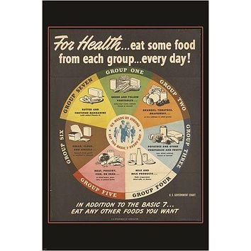 1943 OFFICIAL FOOD CHART vintage ad poster DEPT OF AGRICULTURE 24X36 rare