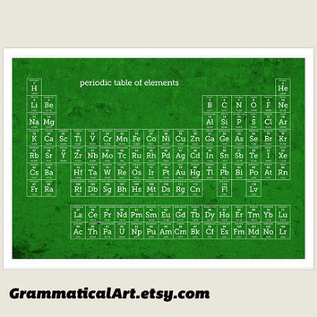 Periodic Table of Elements Poster - Modern Green Print