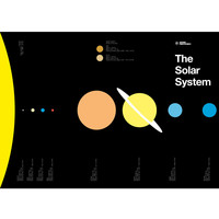 Solar System by Atomic Printoworks