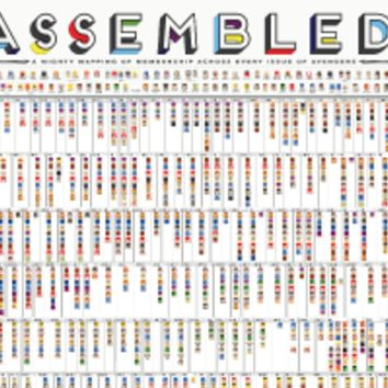 Assembled! A Mighty Mapping of Membership Across Every Issue of Avengers