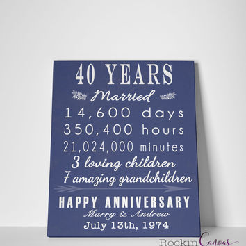 40th Anniversary gift, Sign Print Personalized Art Canvas, 30 years together, Mom Dad Grandma Birthday Best Friend  Keepsake Custom