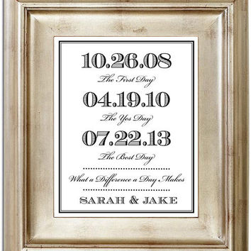 8x10 Special Dates Print - Wedding Sign - Engagement Gift - Bridal Shower - Anniversary Print - Customized