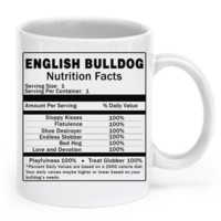 Nutritional Facts - English Bulldog bulldogfacts