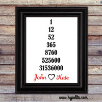 Modern One Year Wedding Anniversary Print With Names 8x10 Print - Special Date - 1 Year Anniversary - Gift for Wife - Gift for Husband