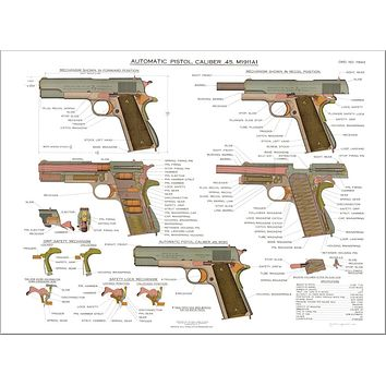 M1911 A1 Caliber 45 Diagram Art poster Metal Sign Wall Art 8in x 12in