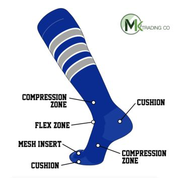 TCK Elite Baseball Football Knee High Striped Socks (D) Royal Blue, White, Grey