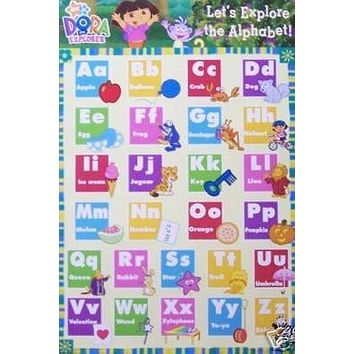 Dora the Explorer Poster - Alphabet Educational - New