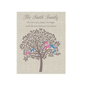 Roots of a Family Tree Print- gift for parents, grandchildren canvas, tree names wall art, unique keepsake art, 1st anniversary gift