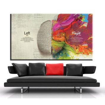 xdr735 Left And Right Brain Differences Canvas Painting Wall Art Education Poster Home Decor Canvas Print For Living Room NO FRA