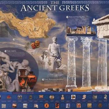 The Ancient Greeks History Poster 24x36