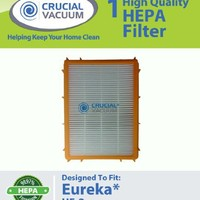 1 Eureka HF-2 HEPA Filter; Compare to Part # 61111, 61111A, 61111B; Designed & Engineered by Crucial Vacuum